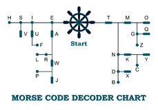 Morse code decoder chart Stock Photo