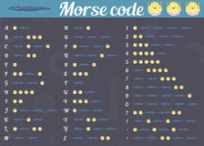 Morse code. International Morse code from the fish. Vector illustration Royalty Free Stock Images