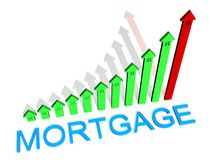 Mortgage. The mortgage graph text concept Royalty Free Stock Photos