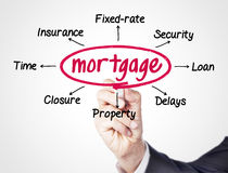 mortgage foto de stock