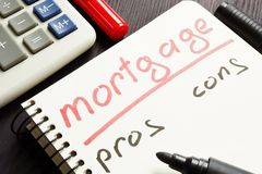 Mortgage pros and cons written in a note. royalty free stock photo