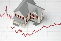 Mortgage Rates. Model of house shot on graph depicting mortgage rates