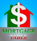 Mortgage Table Representing Loan Calculator 3d Illustration. Mortgage Table Dollar Icon Representing Loan Calculator 3d Illustration Royalty Free Stock Photo