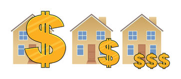 Mortgage Value. Symbols depicting houses with dollar signs Royalty Free Stock Photography