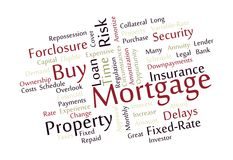 Mortgage Word Cloud Royalty Free Stock Photo