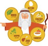 Moses over traditional Passover food. Jewish holiday illustration Royalty Free Stock Photos