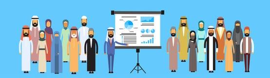 Moslemische der Gruppen-Geschäftsleute Darstellungs-Flip Chart Finance, arabische indische Wirtschaftler Team Training Conference Stockfoto