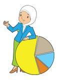 Moslimbureaudame met een grote grafiek Stock Fotografie
