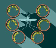 Mosquito silhouette flat style vector illustration Royalty Free Stock Images