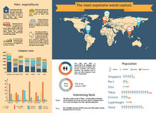 The most expensive capital of the world to live infographic. With charts and other elements. Vector illustration Royalty Free Stock Photography