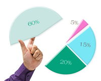 Most market share Stock Image