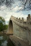 Most w lato pałac Zdjęcia Royalty Free