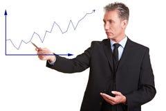 Mostra dell'uomo di affari finanziaria Fotografie Stock