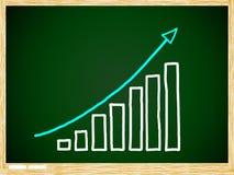 Mostrando o gráfico na placa verde Foto de Stock Royalty Free