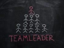 Mot humain de pyramide et de teamleader d'équipe sur le tableau noir Images libres de droits