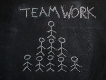Mot humain de pyramide et de travail d'équipe d'équipe sur le tableau noir Images libres de droits