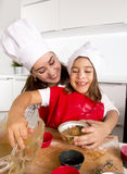 Mother baking with little daughter in apron and cook hat filling mold muffins with chocolate dough Royalty Free Stock Photography
