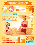 Mother and daughter on the beach. Sun protection infographics. Beautiful mother and cute daughter on the beach. Sun protection infographics. Sun safety tips Stock Images