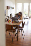 Mother And Daughter Using Laptop At Home Together Stock Photo