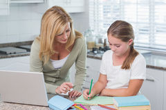 Mother helping daughter doing homework Stock Images