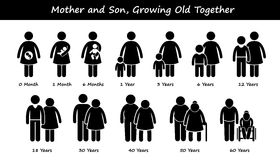 Mother and Son Life Growing Old Together Cliparts Icons. A set of human pictogram representing a mother and her son growing old together in their life by year Royalty Free Stock Photography