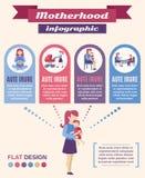 Motherhood Infographics Set Stock Photo