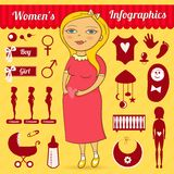 Motherhood vector infographic set Royalty Free Stock Images