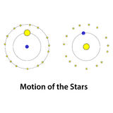 Motion of stars. Yellow color Royalty Free Stock Images