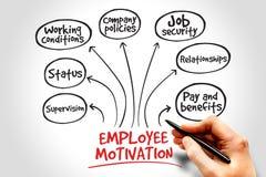 Motivação do empregado Fotografia de Stock