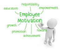 Motivação do empregado Foto de Stock
