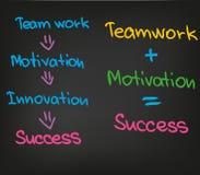Motivação dos trabalhos de equipa do sucesso Fotografia de Stock