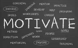 Motivate word cloud Stock Photo