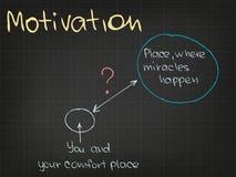 Motivatie vector illustratie