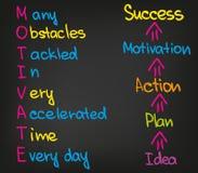 Motivatiesucces Stock Foto's