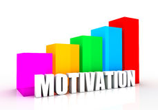 Motivation chart Royalty Free Stock Image