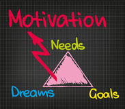 Motivation chart Stock Photography