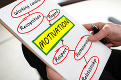 Motivation concept on a paper Stock Images