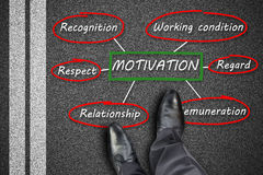 Motivation concept on a road Stock Photo