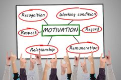 Motivation concept on a whiteboard. Pointed by several fingers Royalty Free Stock Photos