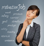 Motivation job scheme Royalty Free Stock Image