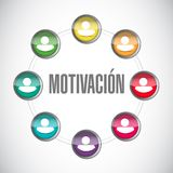 Motivation network avatar cycle sign in Spanish Royalty Free Stock Image