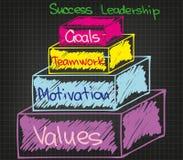 Motivation und Erfolg lizenzfreie abbildung