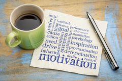 Motivation word cloud on napkin. Motivation word cloud  - handwriting on a napkin with a cup of espresso coffee Royalty Free Stock Photos