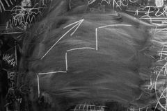 Motivational citationstecken som är skriftligt på en svart tavla Royaltyfri Fotografi