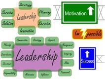Motivational set Stock Images