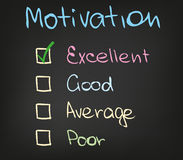 Motivationsskala Lizenzfreie Stockfotografie