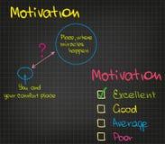 Motivazione Immagine Stock