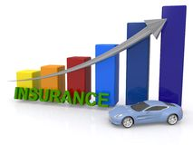 Motor car insurance. 3d upward trend insurance graph with a motor car in the foreground Royalty Free Stock Images