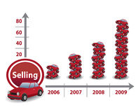 Motor-car selling. Motor-car, automobile selling graph, made in vector redactor stock illustration