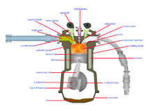 Motor diesel da ilustração Foto de Stock Royalty Free